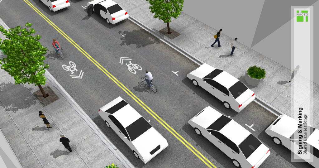 shared lane markings 3D concept NACTO